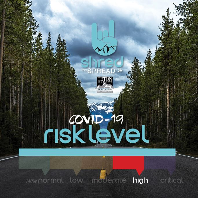 High Risk-Image