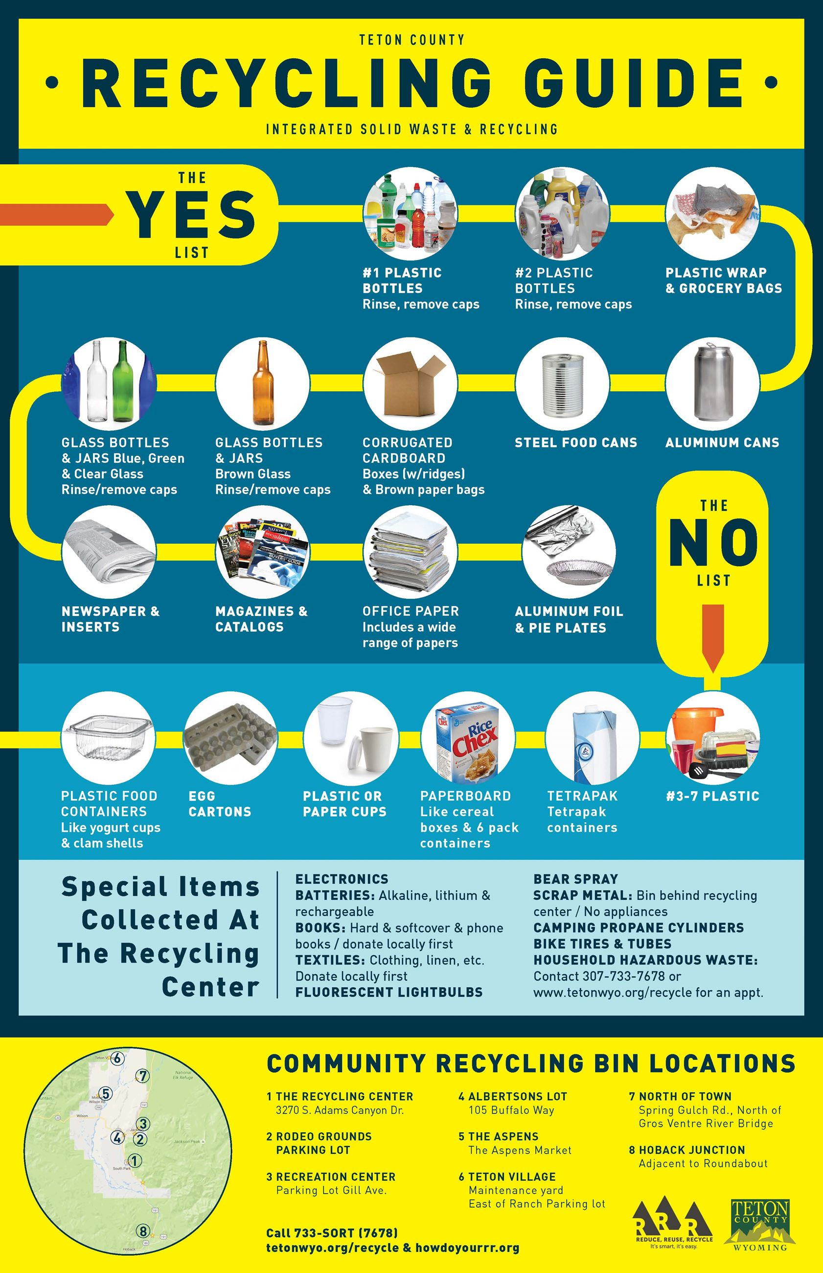 Recycling Guide chart Opens in new window